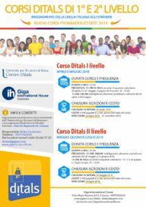Ditals a Catania